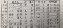 同志社相撲部が、7月14日.全国大学選抜相撲金沢大会